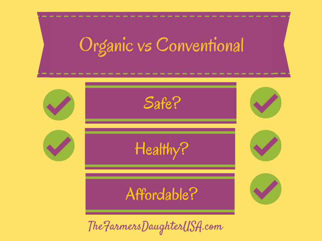 Organic vs Conventional - The Farmer's Daughter USA