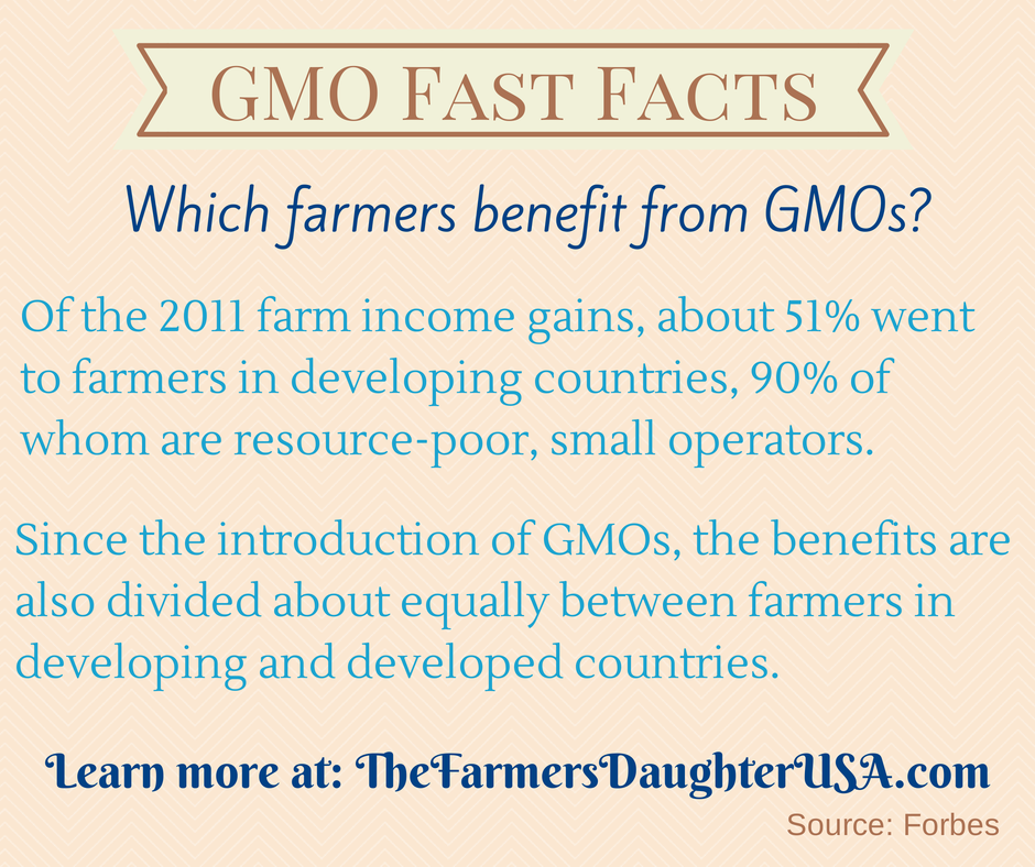 genetically modified food benefit both farmers and consumers essay Yet such benefits must be balanced when farmers start growing genetically modified and it would allow those who oppose genetically modified foods to.